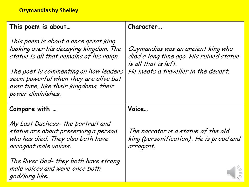 an analysis of shellys poem ozymandias My recitation of one of the famous poems of p b shelley skip  ozymandias - poem by percy  to a skylark by pb shelley text and analysis.