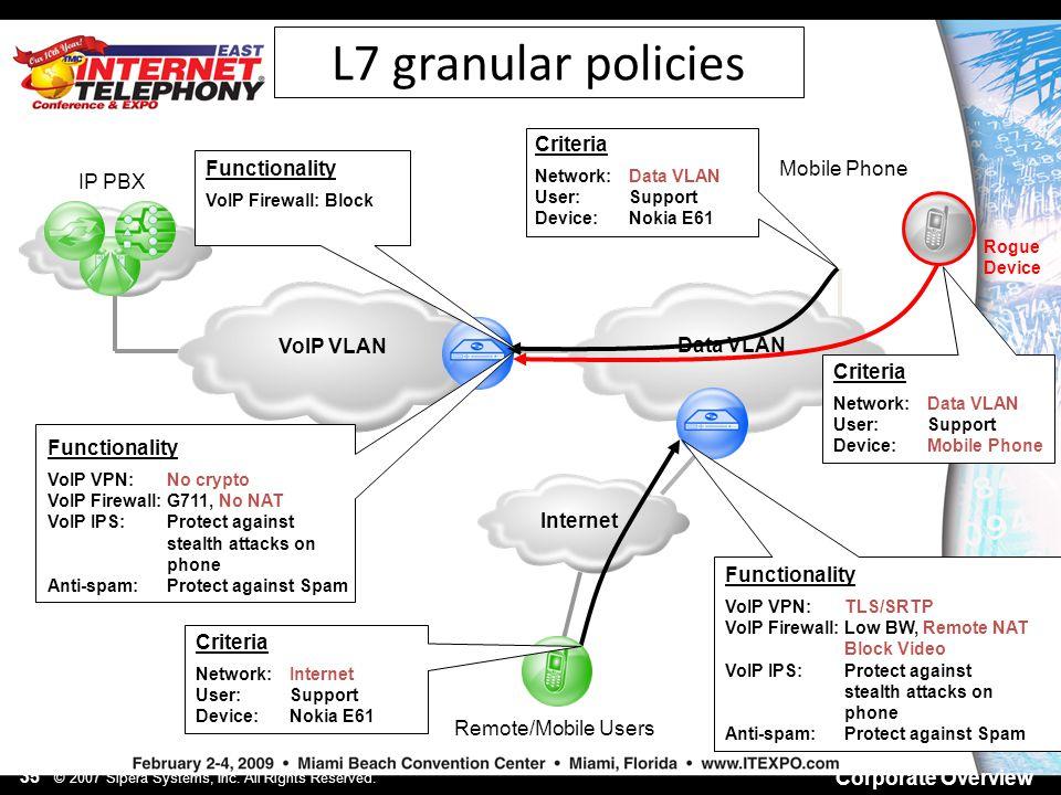 Pbx Install Unistim Nortel Networks - tripspoks