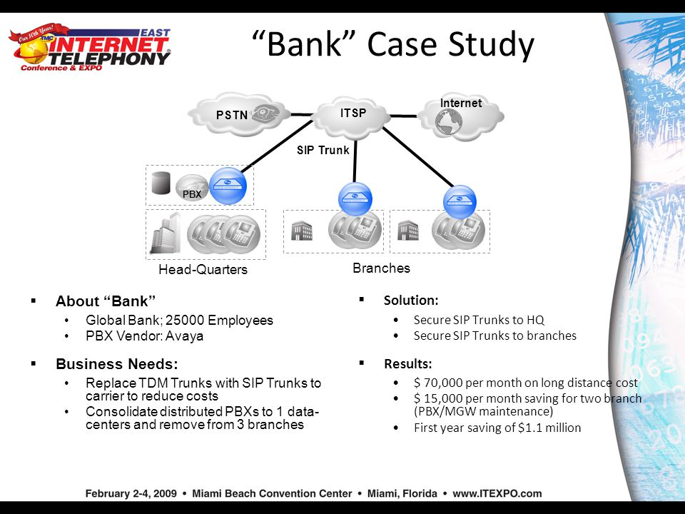 barings bank case study solution The most spectacular example of inadequate management of operational risk is  the case of barings bank in 1995 a single trader, nick leeson, caused a.