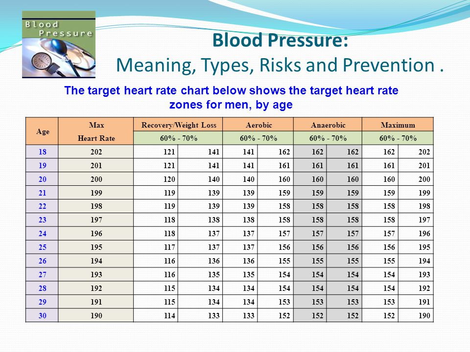 Blood Pressure Heart Rate Lab Report Research Paper Academic
