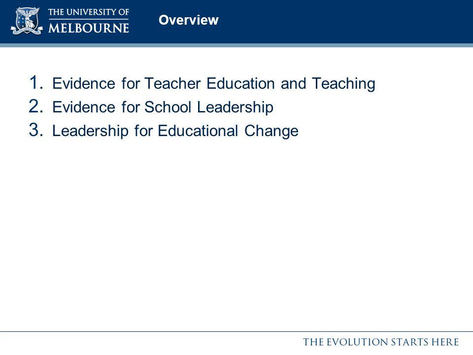 Evidence for Teacher Education and Teaching