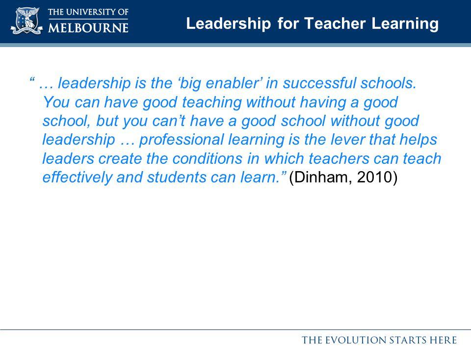 Leadership for Teacher Learning