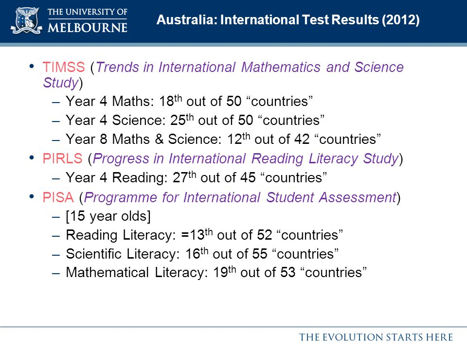 Australia: International Test Results (2012)