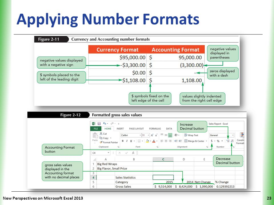 how to put a negative number within parentheses in excel