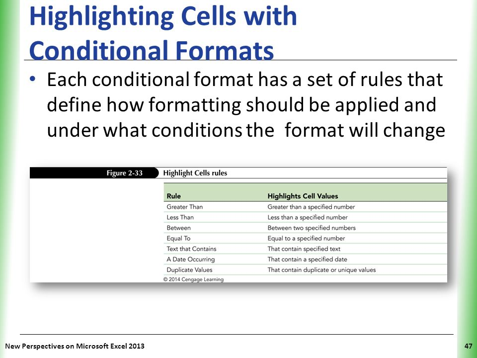 how to format excel cell to change text color