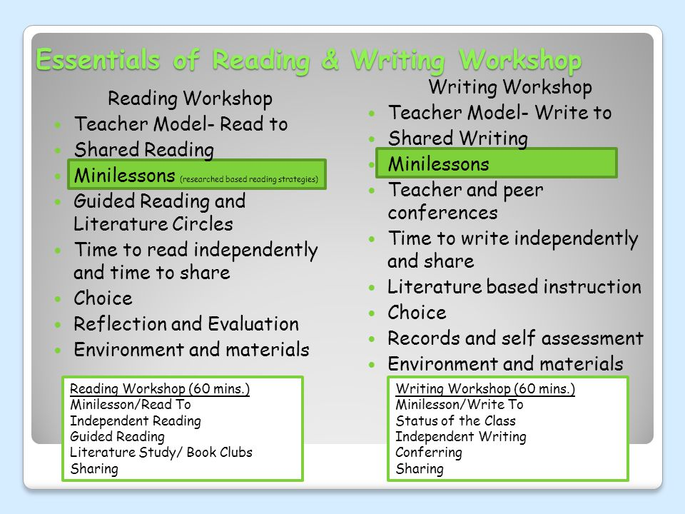 reading and writing workshop Reading/writing workshop with all core lessons in one place, the reading/writing workshop is the key to all instruction teach and model close reading of short complex texts as students begin to practice key skills and strategies.