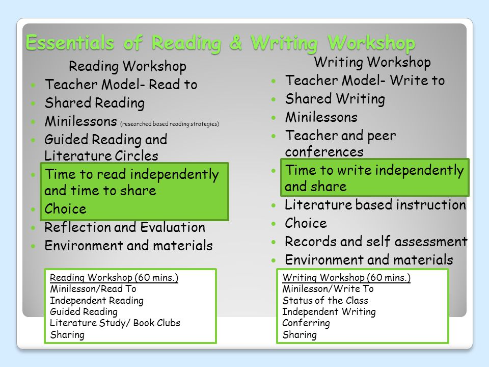 reading writing workshop Reading and writing clinic for youngsters and adults offers complete diagnostic  testing and individual tutoring using a mental training approach -- the gilbert.