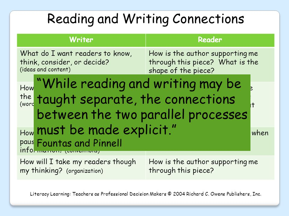 What the Research Says: Reading and Writing Connections