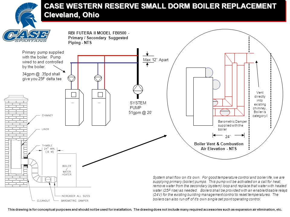 Boiler+Vent+%26+Combustion+Air+Elevation+ +NTS pioneer church solon, ohio ppt download rbi futera 2 wiring diagram at gsmportal.co