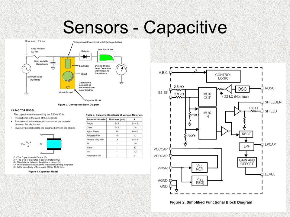 robot sensors an overview