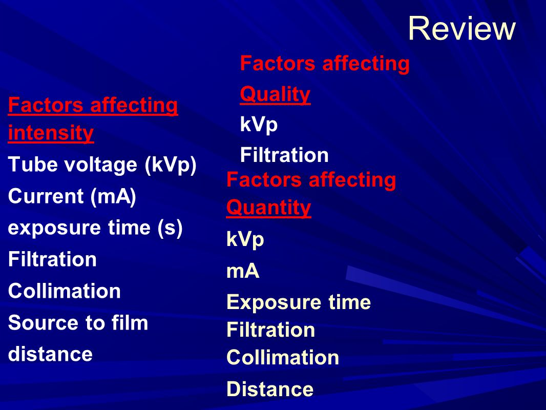 Review Factors affecting Quality kVp Factors affecting intensity