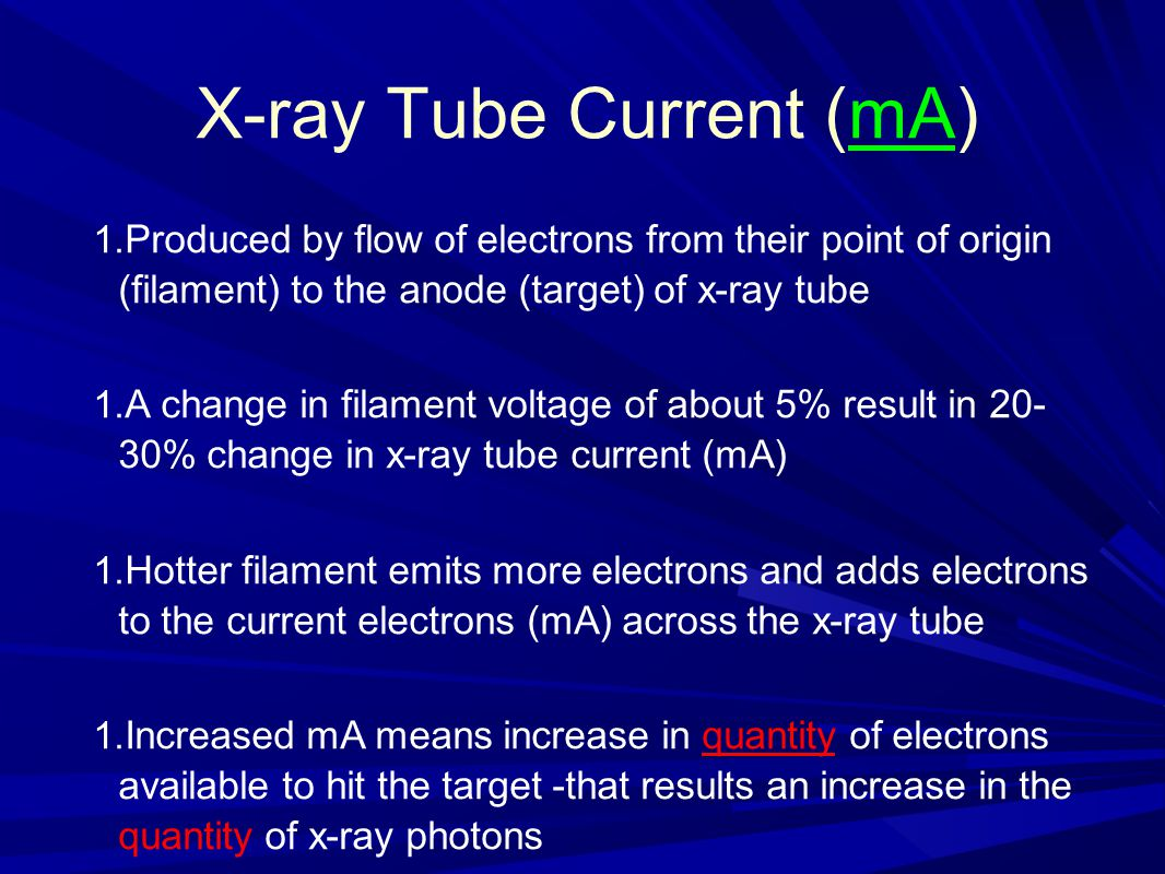 X-ray Tube Current (mA)