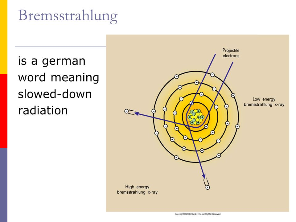 Bremsstrahlung is a german word meaning slowed-down radiation
