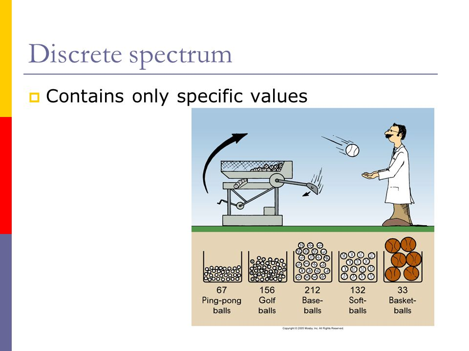 Discrete spectrum Contains only specific values