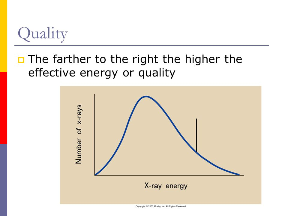 Quality The farther to the right the higher the effective energy or quality