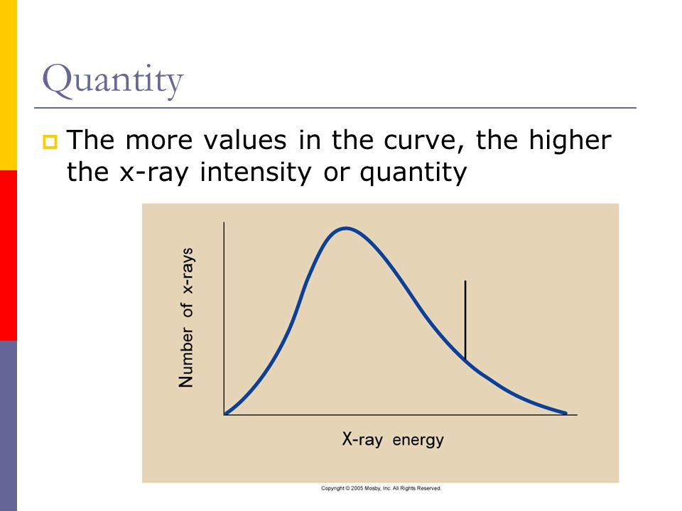 Quantity The more values in the curve, the higher the x-ray intensity or quantity