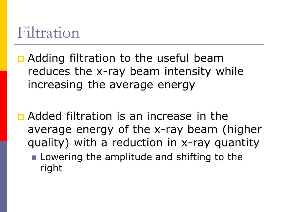 Filtration Adding filtration to the useful beam reduces the x-ray beam intensity while increasing the average energy.