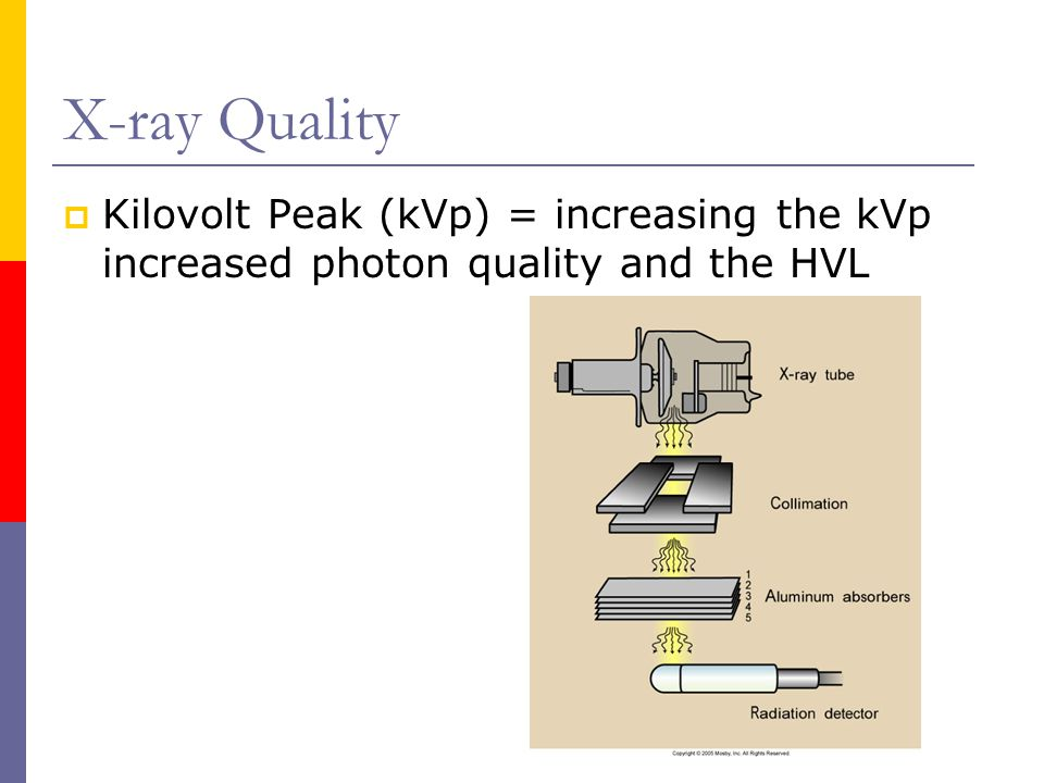 X-ray Quality Kilovolt Peak (kVp) = increasing the kVp increased photon quality and the HVL