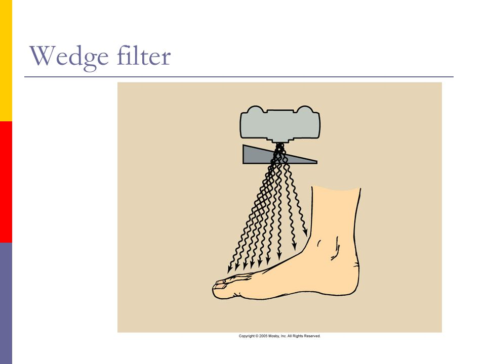 Wedge filter