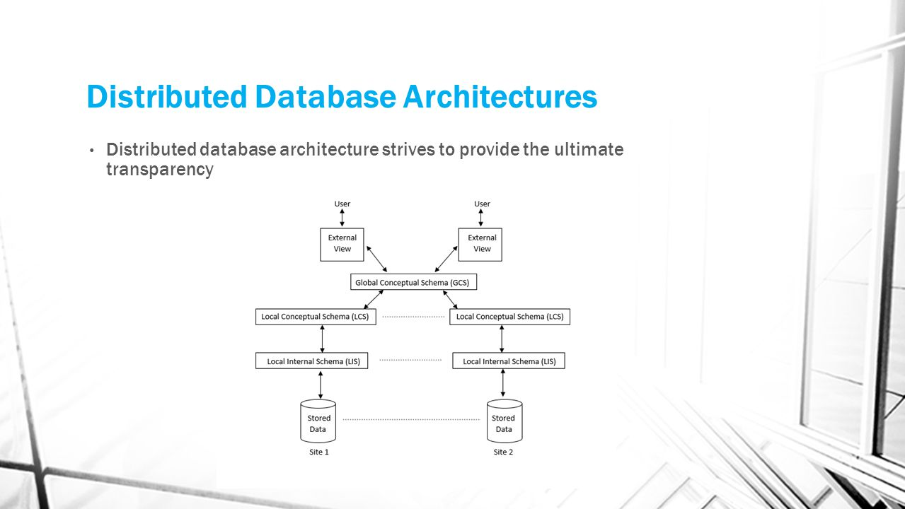 Distributed Database Architectures