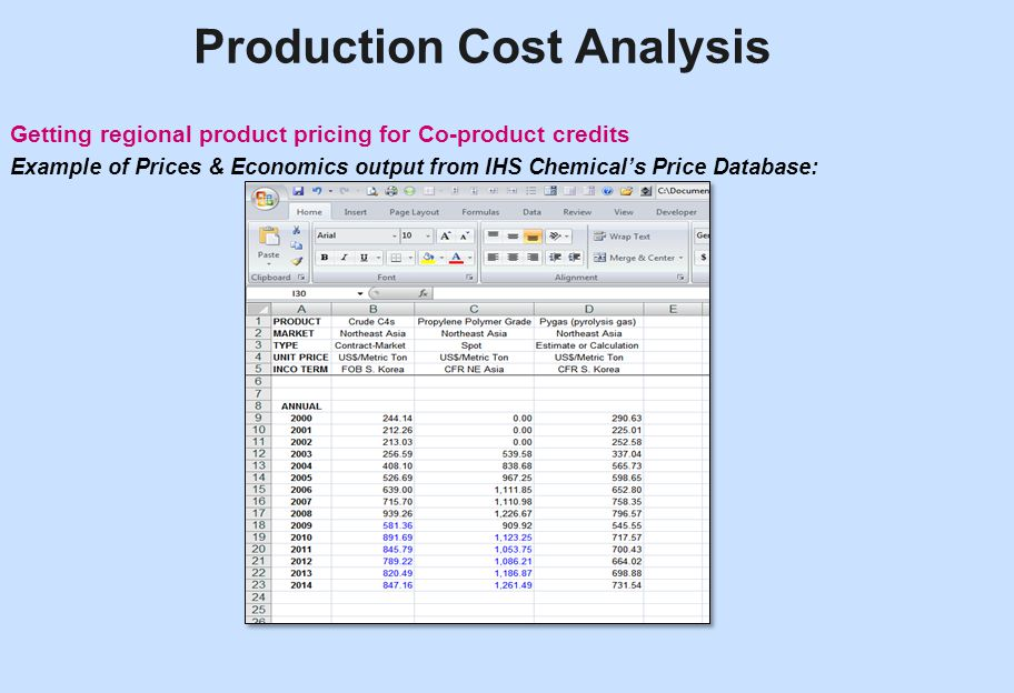 production cost analysis Solutions to problem set #4: production and cost analysis 1) consider the  following output table: labor output marginal product average product  elasticity.