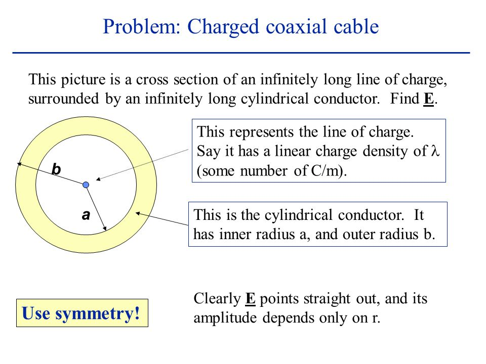 Coaxial Cable Cross Section : Gauss s law ppt video online download