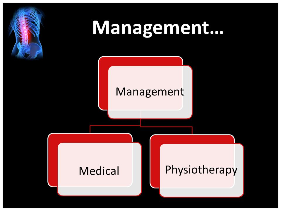 Management… Management Medical Physiotherapy