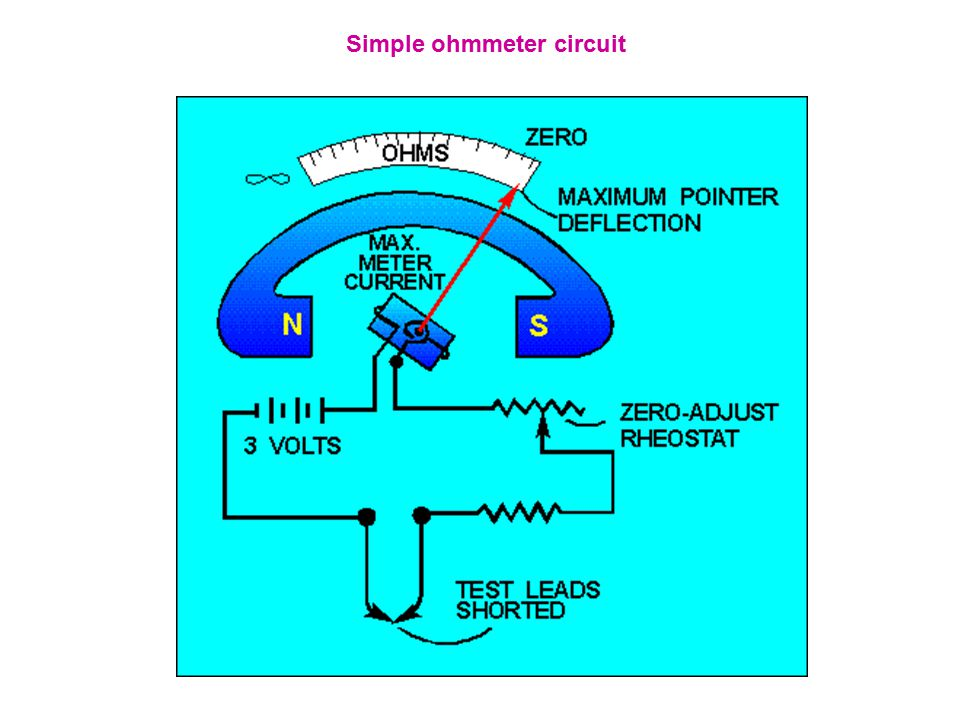 Infinity On A Digital Ohmmeter : Ac and dc meters ppt video online download