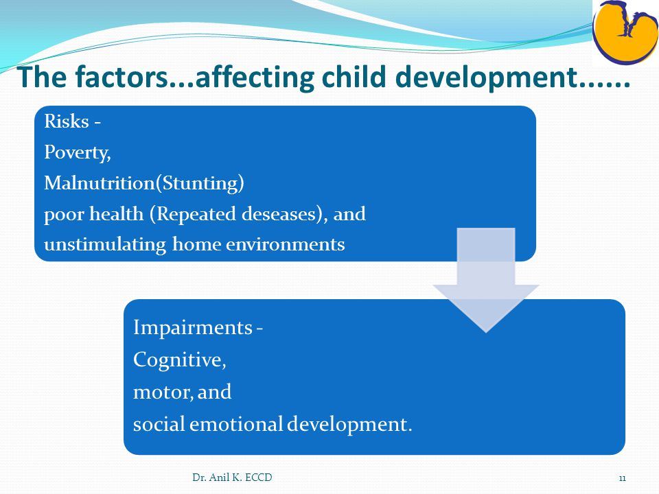 factors that affect the cognitive development of a child There are many factors which continue to be relevant to brain development many aspects of a child's environment can adversely affect maximum brain feinstein, l (2003) inequality in the early cognitive development of british children in the 1970 cohort economica, 70(277.