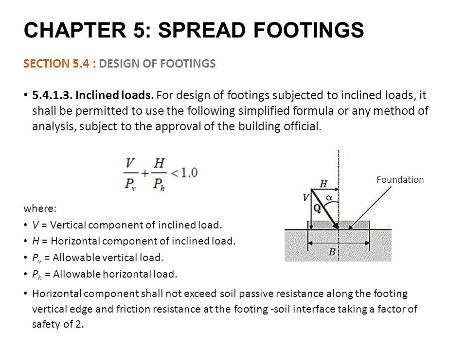 load factor method of design pdf