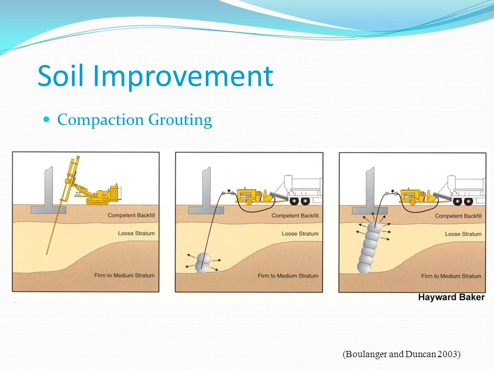 Ce 120 introduction to civil engineering ppt video for Soil grouting
