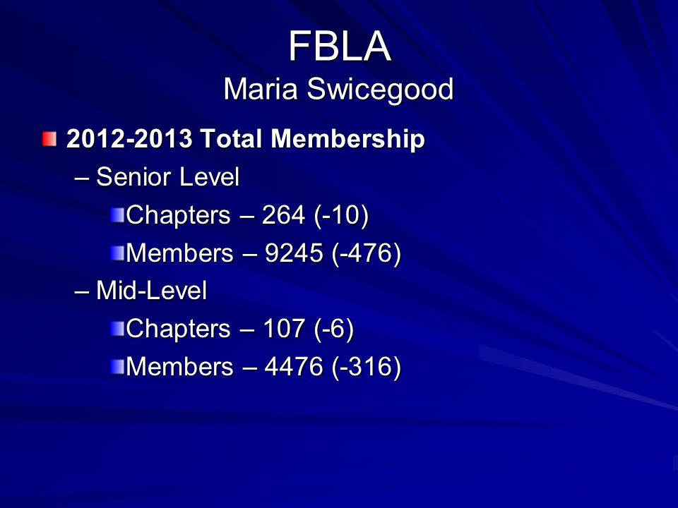 FBLA Maria Swicegood 2012-2013 Total Membership Senior Level