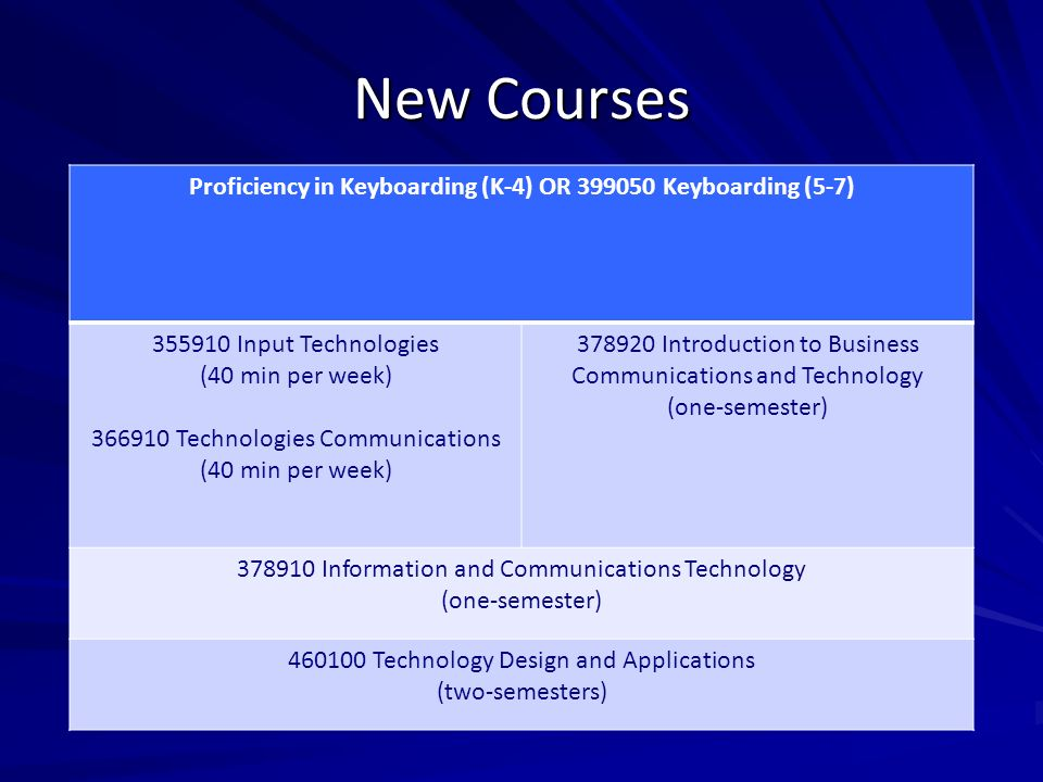 Proficiency in Keyboarding (K-4) OR 399050 Keyboarding (5-7)