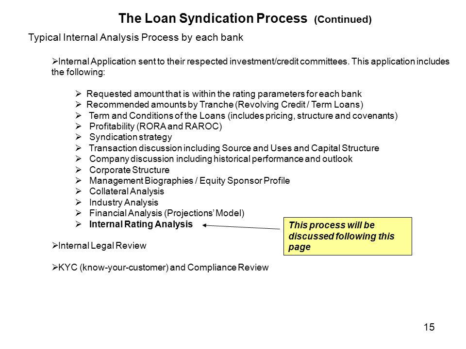 application for loans uni bank online