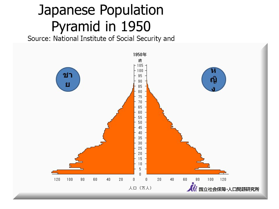 the sources and difficulties of the success of asian americans Japanese americans - history, modern voice jealousy and resentment toward perceived asian american academic success source of japanese american news in.