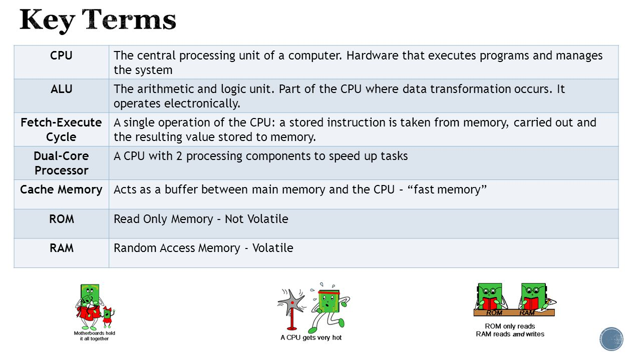 an analysis of the central processing unit in the computer Block diagram of a computer system analysis of cpu •in order to work, a computer needs some sort of brain or calculator •at the core of every computer is a device roughly the size of a large postage stamp •this device is known as the central processing unit or cpu for short •it is a small chip inside the computer.