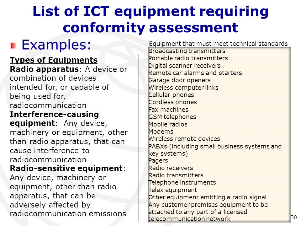 Itu Conformity And Interoperability Guidelines Ppt Download