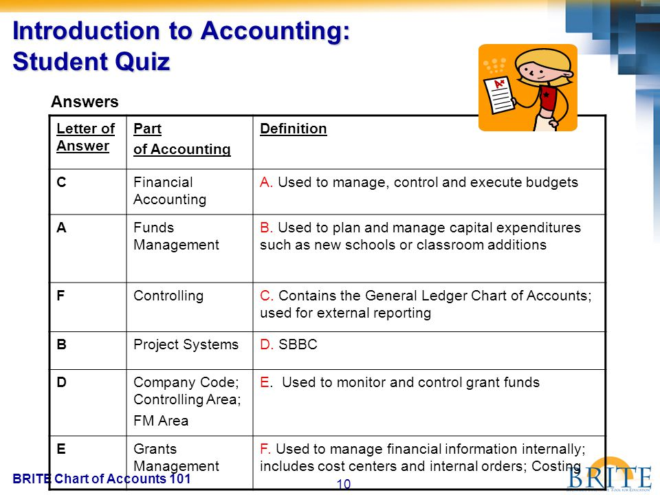 the definition areas and usage of accounting Definition of accounting concepts: rules of accounting that should be followed in preparation of all accounts and financial statements the four fundamental concepts are (1) accruals concept: revenue and expenses are recorded when .