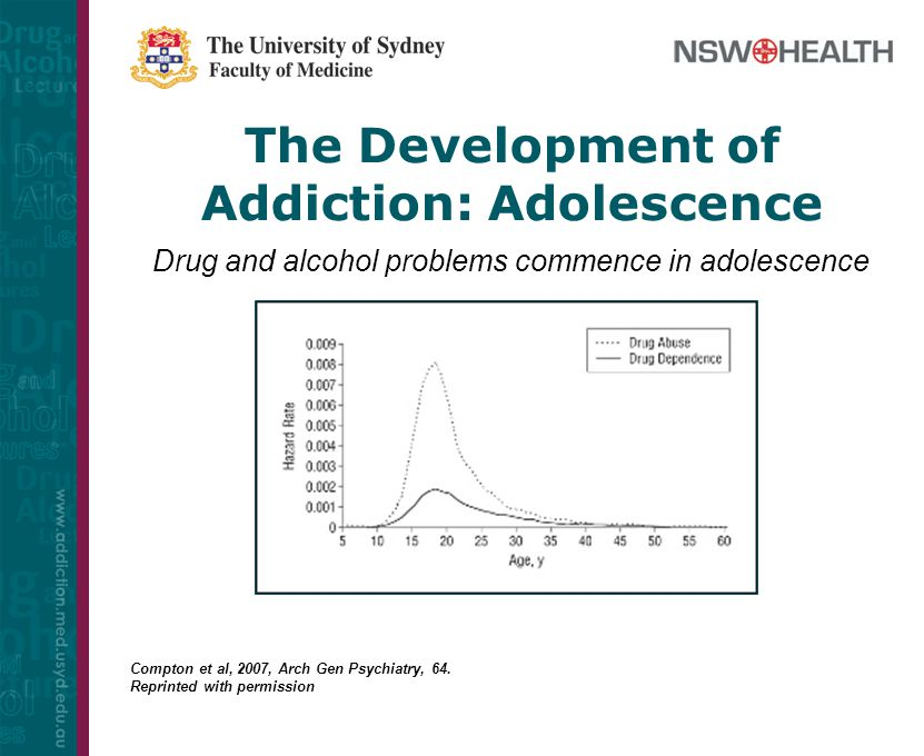 addiction in adolescence Addiction in adolescents - download as pdf file (pdf), text file (txt) or read online addiction in adolescents information.