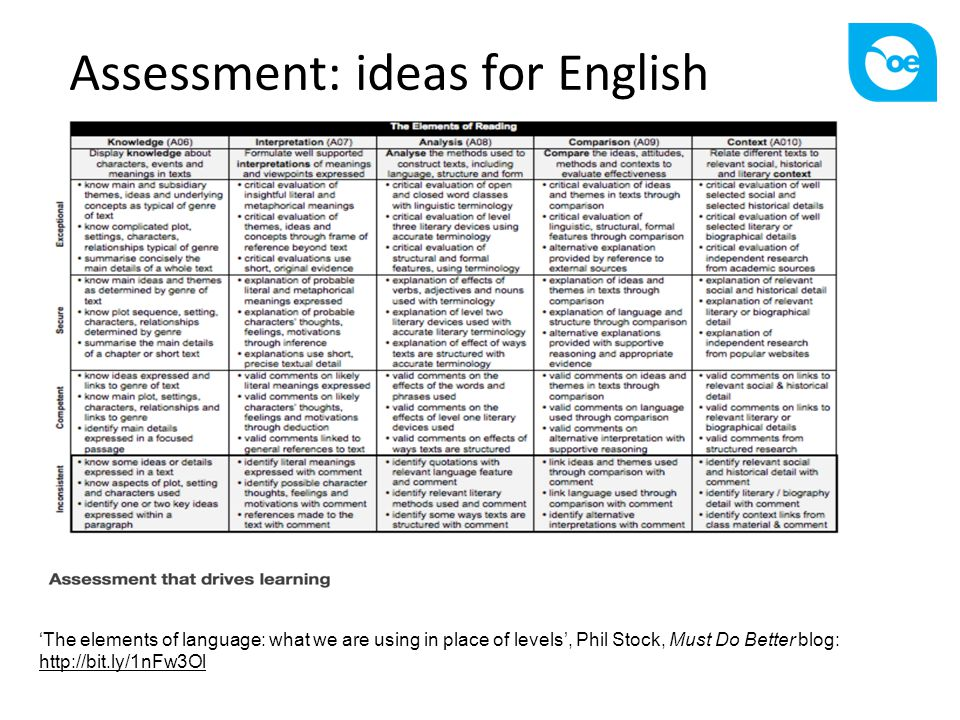 Assessment: ideas for English