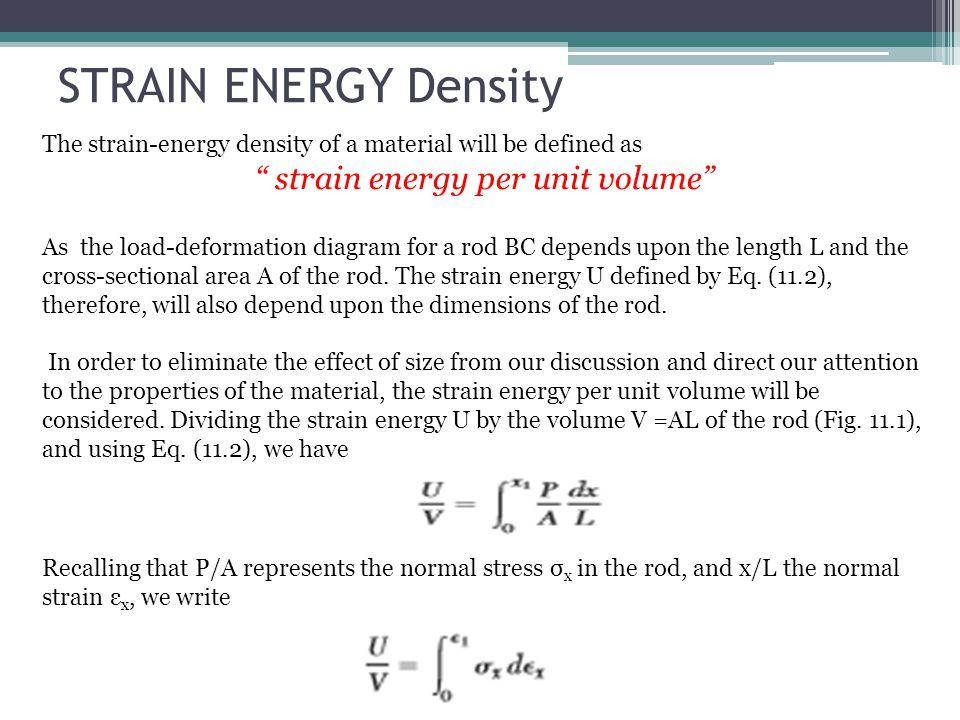 density volume formula