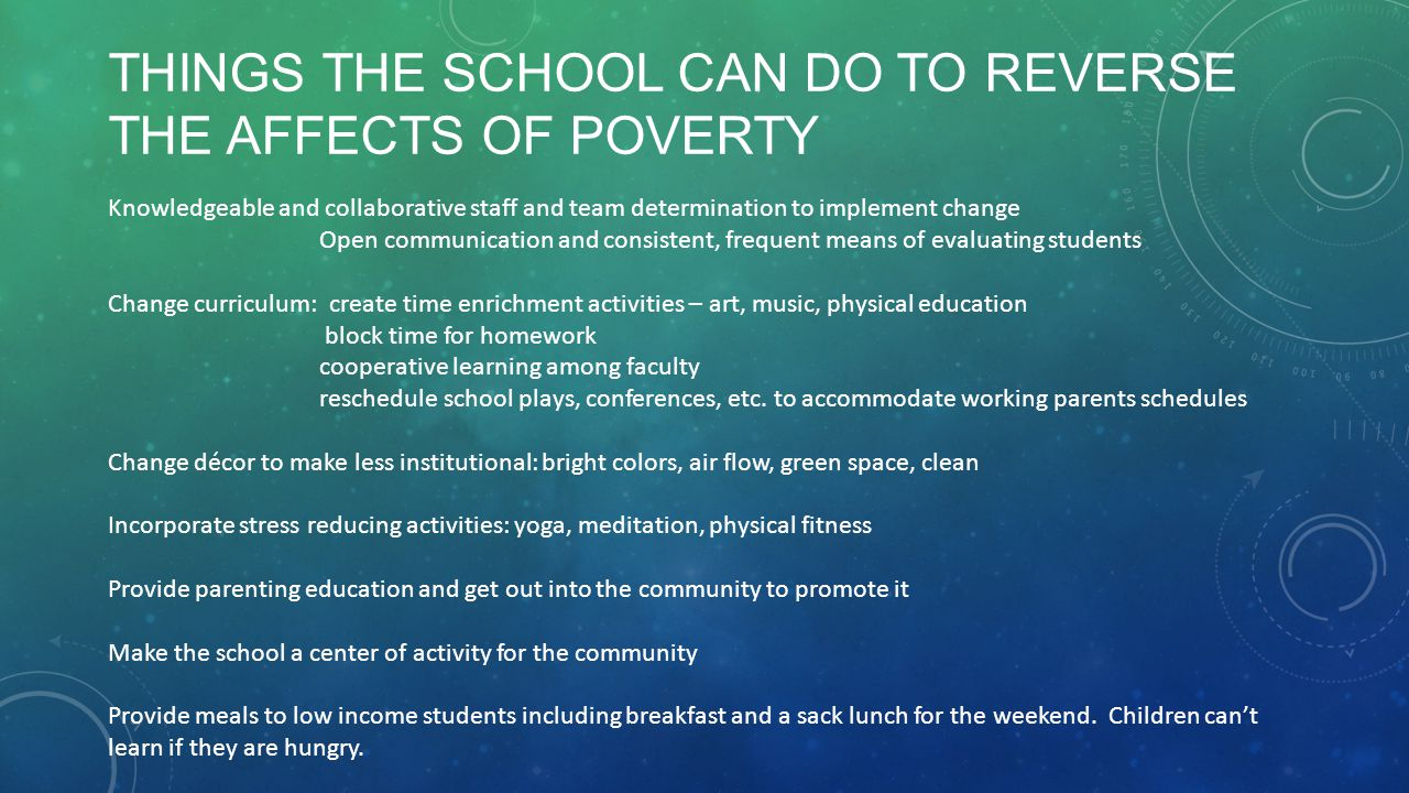 The Poverty Game as a Teaching Tool