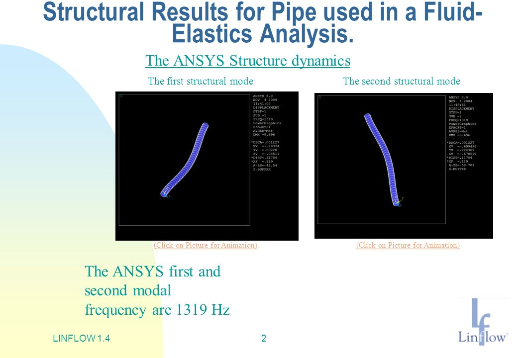 Structural Results for Pipe used in a Fluid-Elastics Analysis.