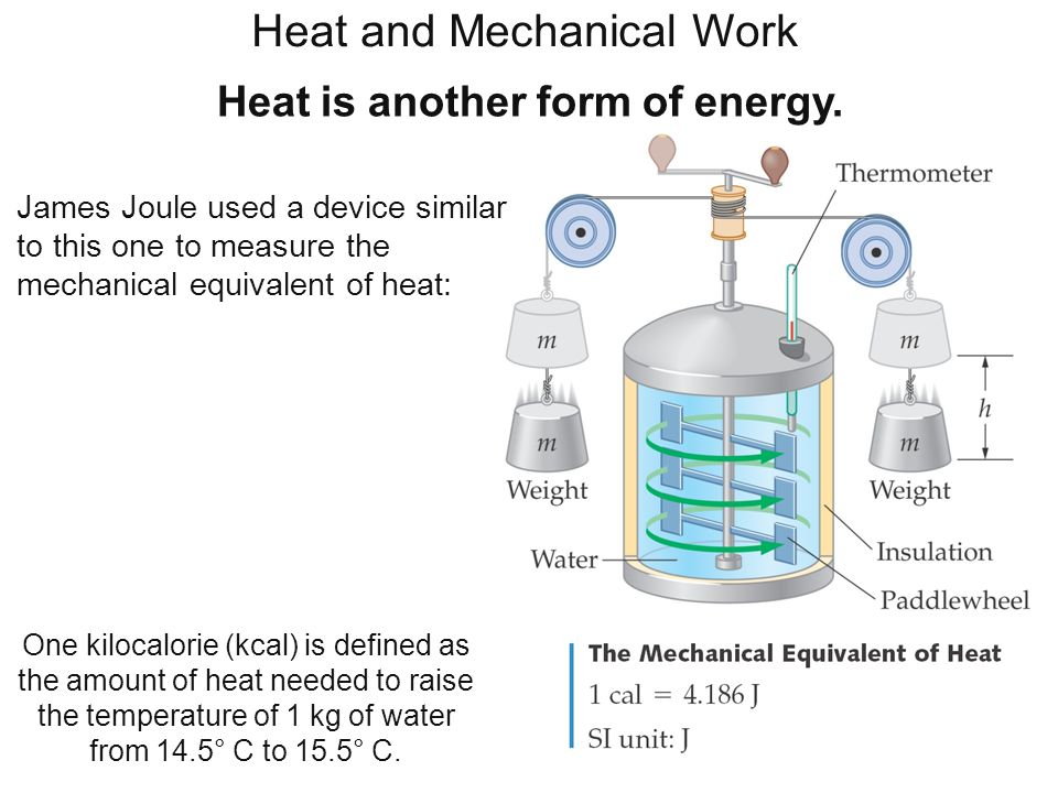 an experiment to determine the mechanical equivalent of heat Electrical equivalentof heat in our experiment, this heat is then transferred to a container of water we can determine j as follows iv∆t= j(m wc w∆t w +m cc.