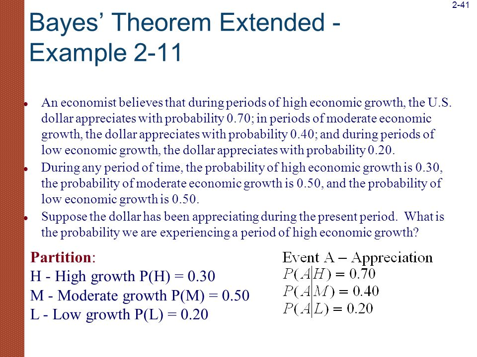 Bayes Theorem Example Choice Image Example Cover Letter For Resume