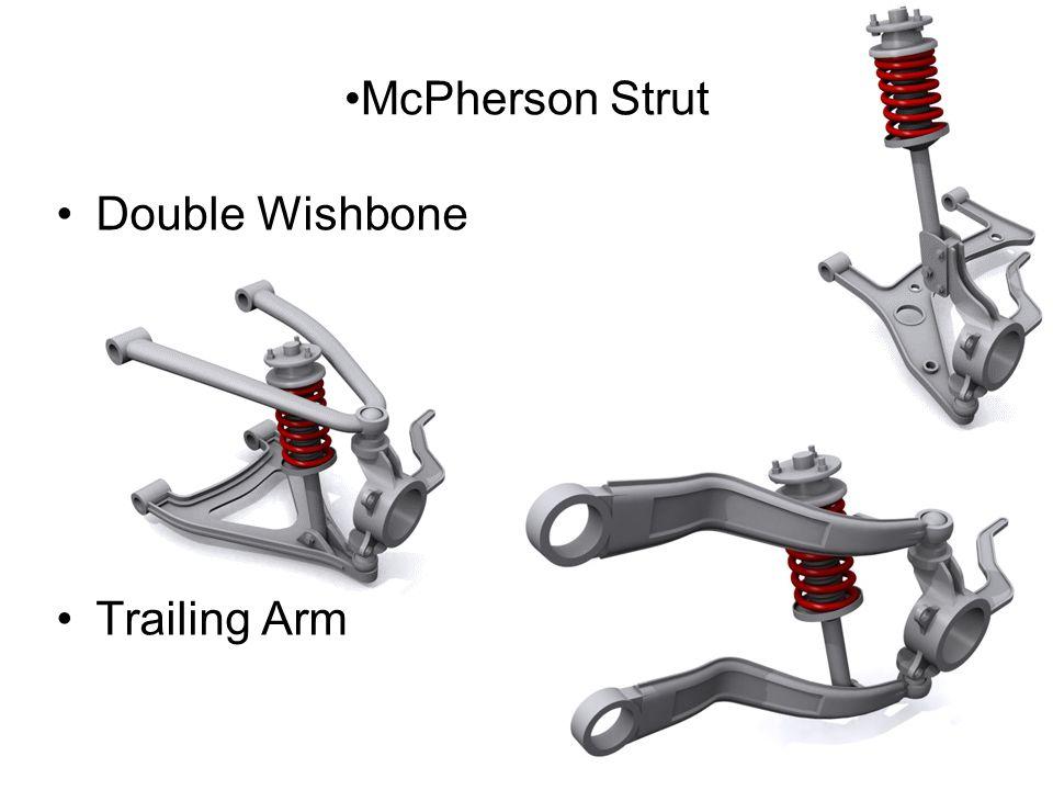 off road coil spring suspension