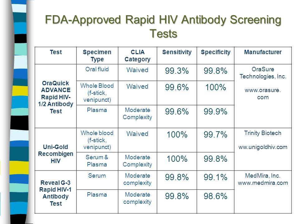 otc aids tests by medmira The quality and performance of reveal hiv is second to none with a sensitivity of  998% and a specificity of 997% this test, available in three formats, is suited.