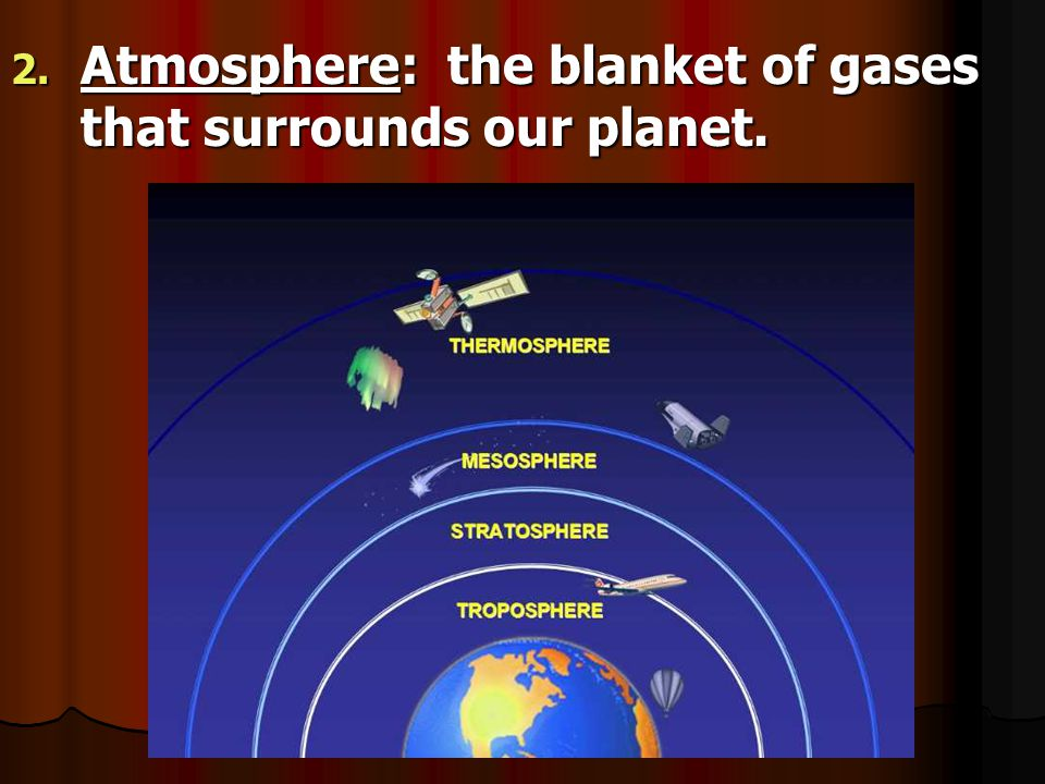 Atmosphere: the blanket of gases that surrounds our planet.