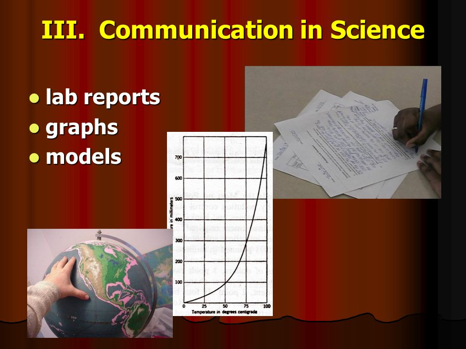 III. Communication in Science