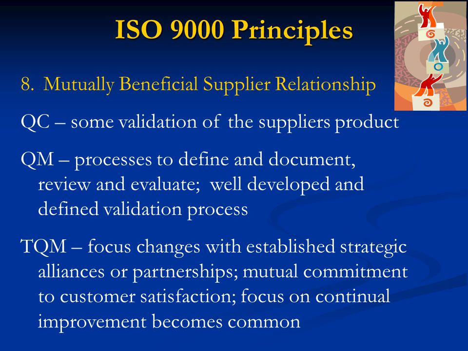 ISO 9000 Principles Mutually Beneficial Supplier Relationship